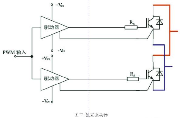 驱动回路在igbt模块的并联时设计方案